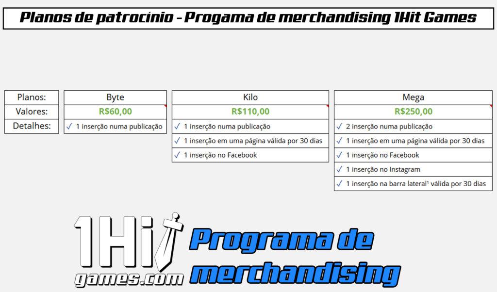 planos byte kilo e mega patrocínio merchandising Estatísticas 1HitGames visualizações alcance visitantes Analytics métricas anuncie aqui