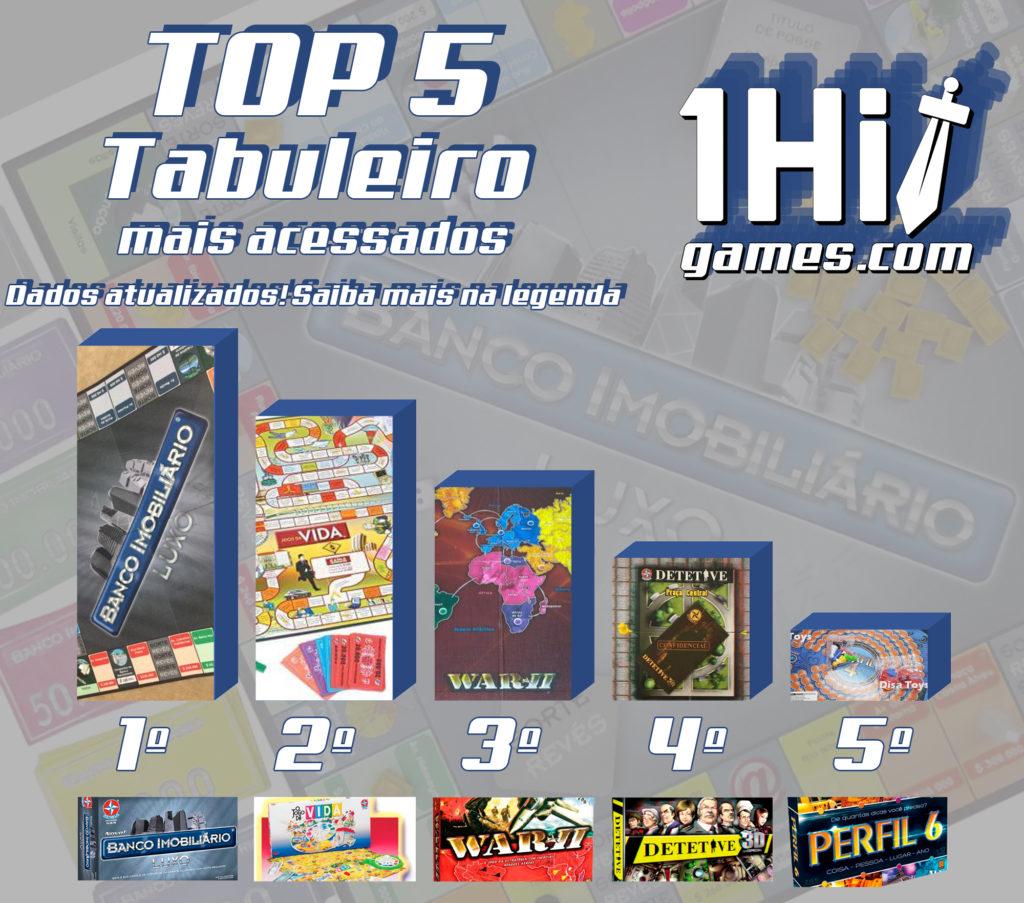 top5 tabuleiro 1hitgames ranking banco imobiliario jogo da vida