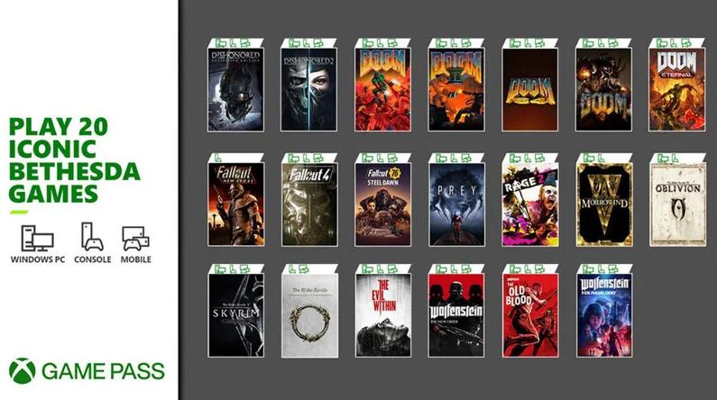 FPS Boost para Skyrim, Fallout 4, Fallout 76 e mais três jogos