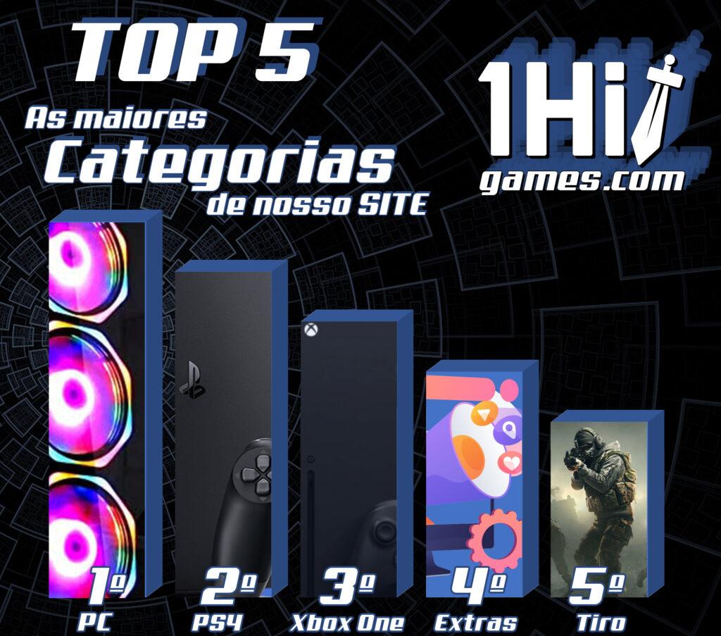 As maiores categorias do nosso site PC PS4 Xbox One Extras Tiro 1Hit Games